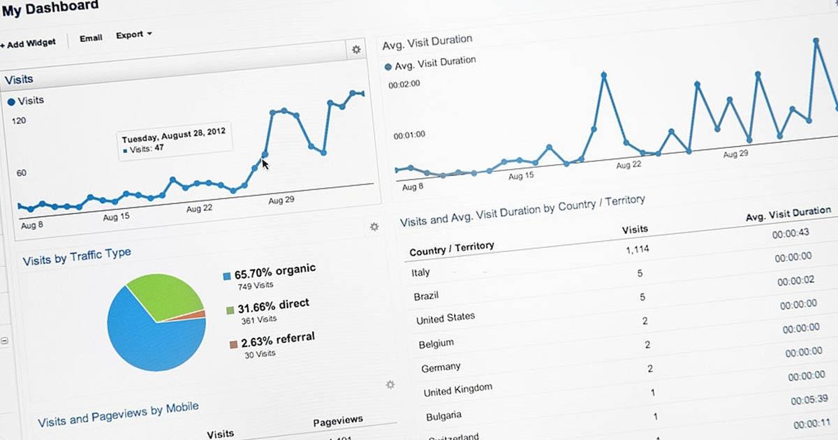 Google Analytics es una herramienta de Google